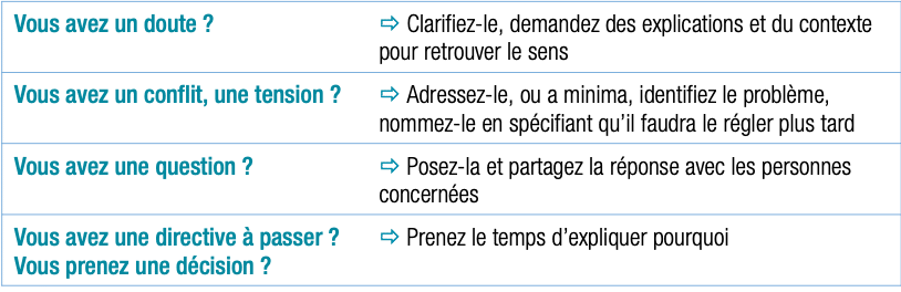 Catalyse - Management de crise